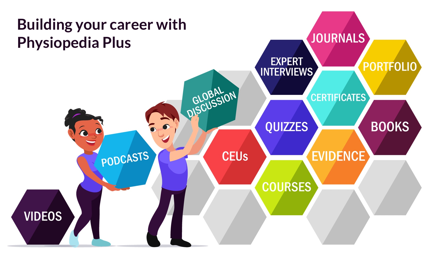 Physiopedia Plus - the building blocks for your career in physiotherapy / physical therapy
